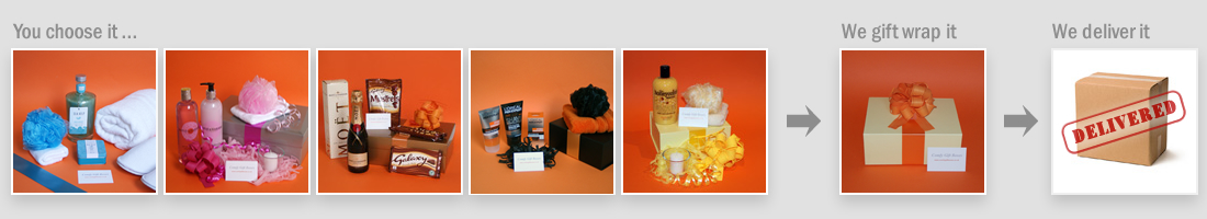 Pamper gift ideas for her, pregnant pampering presents for Mum